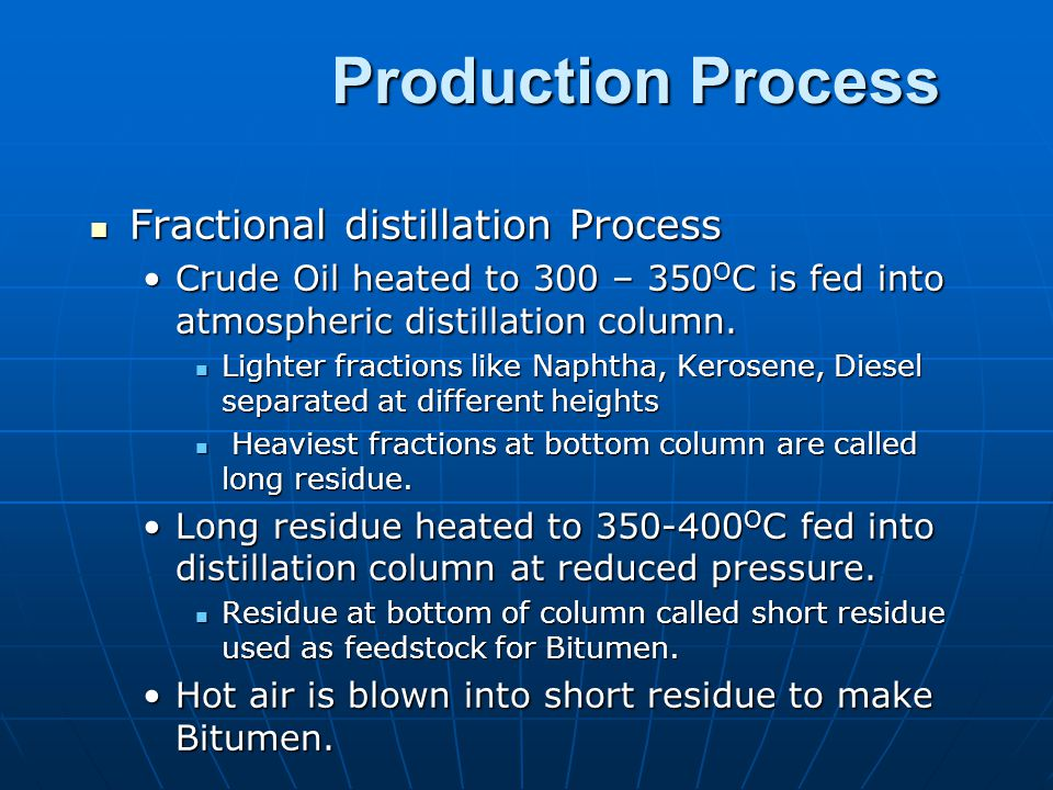 Production Process Fractional distillation Process