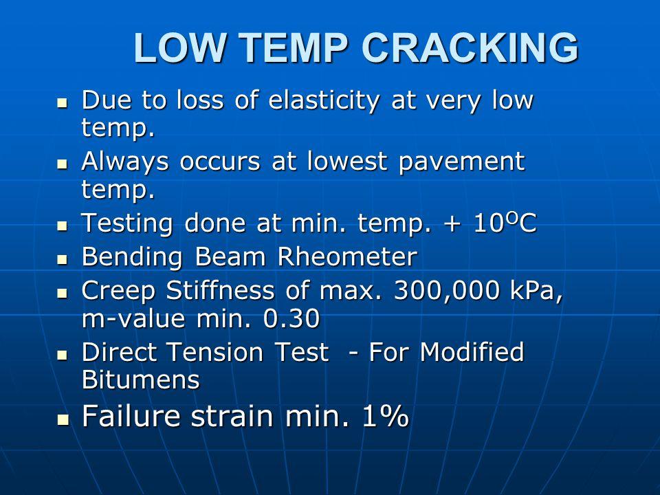 LOW TEMP CRACKING Failure strain min. 1%