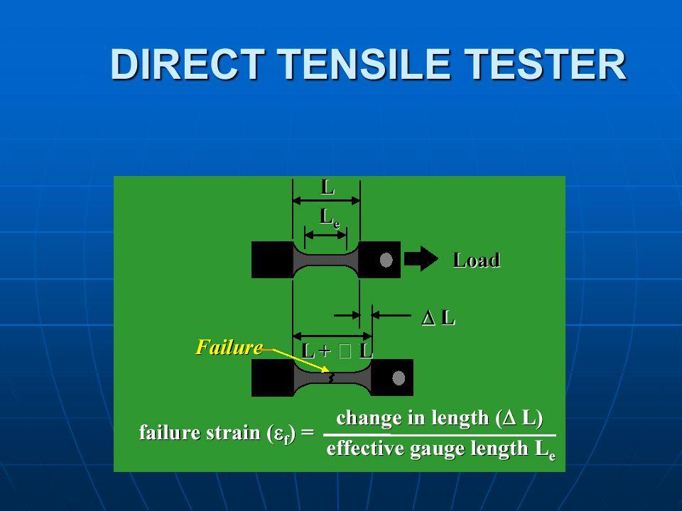 DIRECT TENSILE TESTER