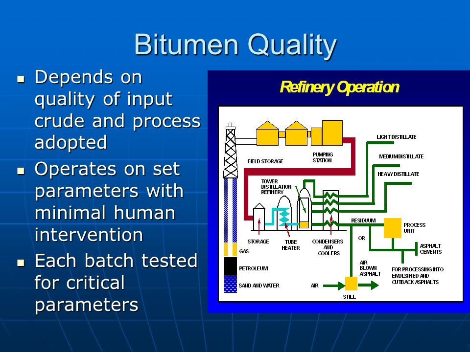 Bitumen Quality Depends on quality of input crude and process adopted