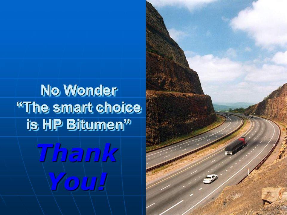 No Wonder The smart choice is HP Bitumen
