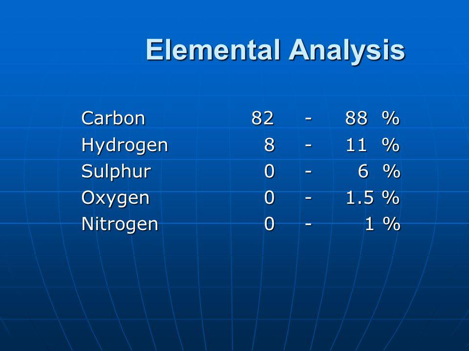 Elemental Analysis Carbon 82 - 88 % Hydrogen 8 - 11 % Sulphur 0 - 6 %
