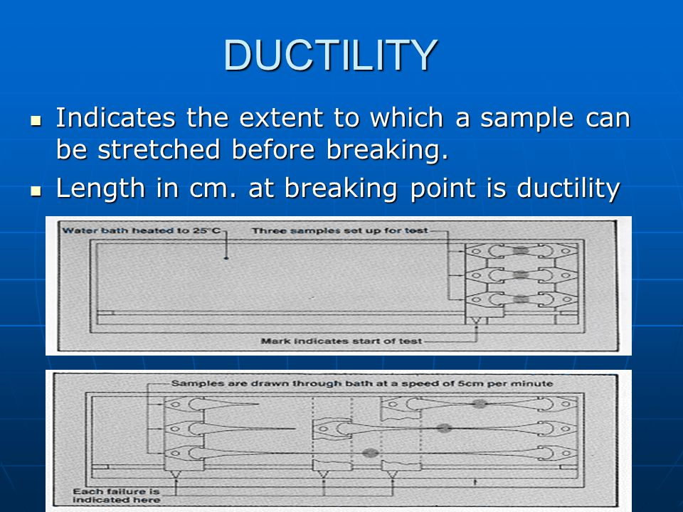DUCTILITY Indicates the extent to which a sample can be stretched before breaking.