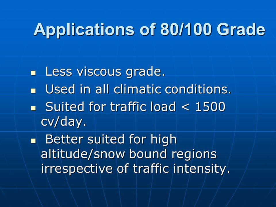 Applications of 80/100 Grade