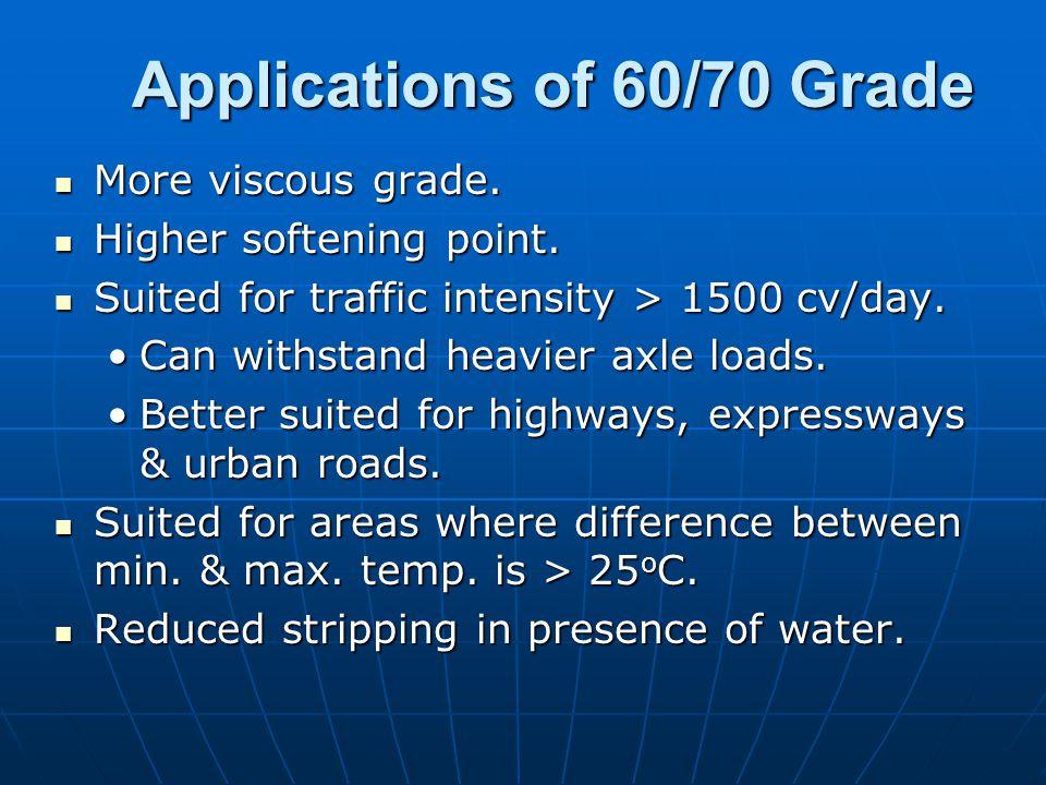 Applications of 60/70 Grade