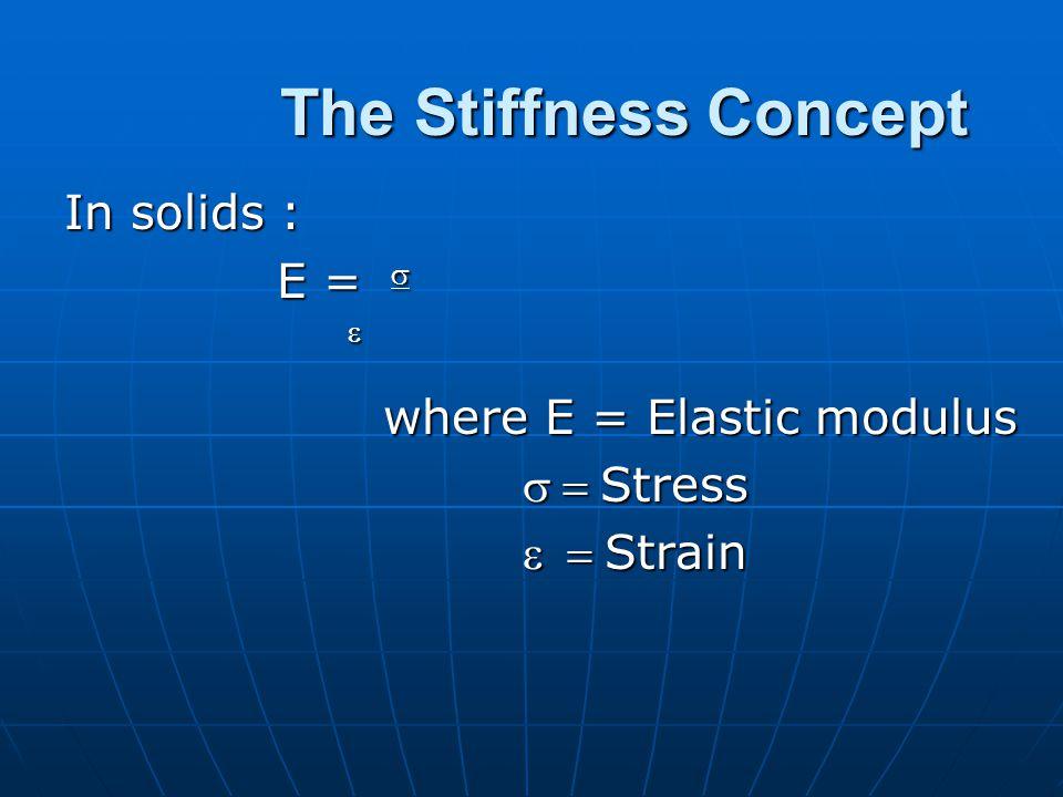 The Stiffness Concept In solids : E = s e where E = Elastic modulus