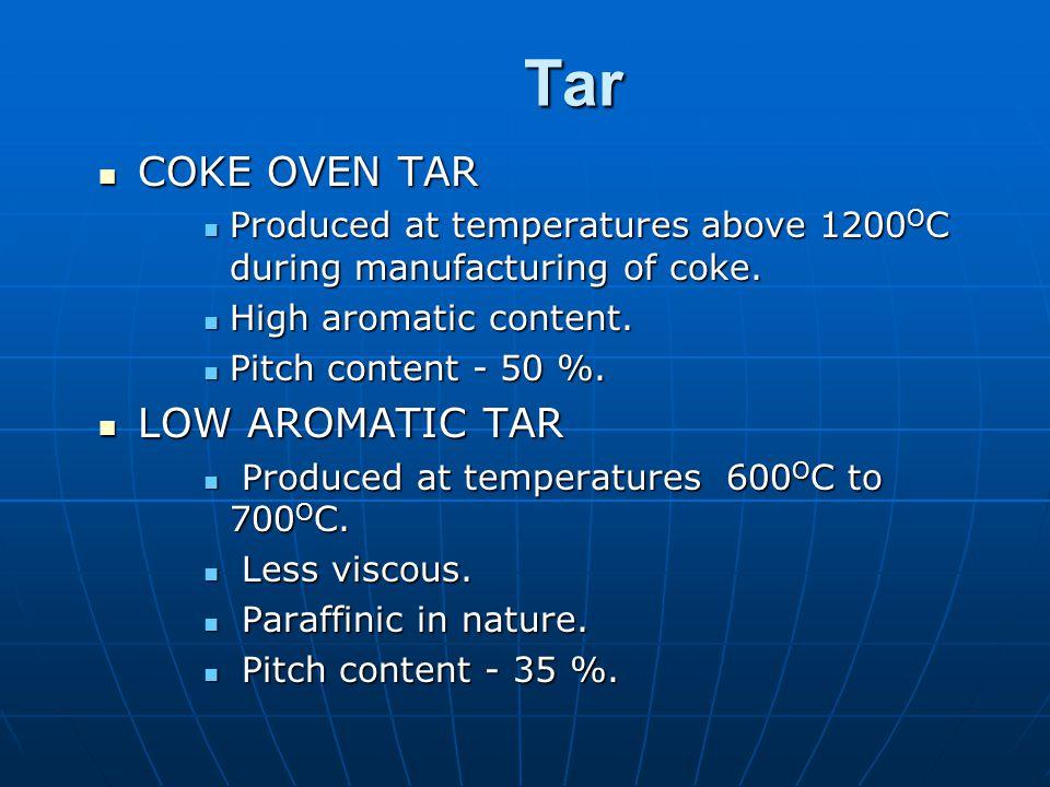 Tar COKE OVEN TAR LOW AROMATIC TAR