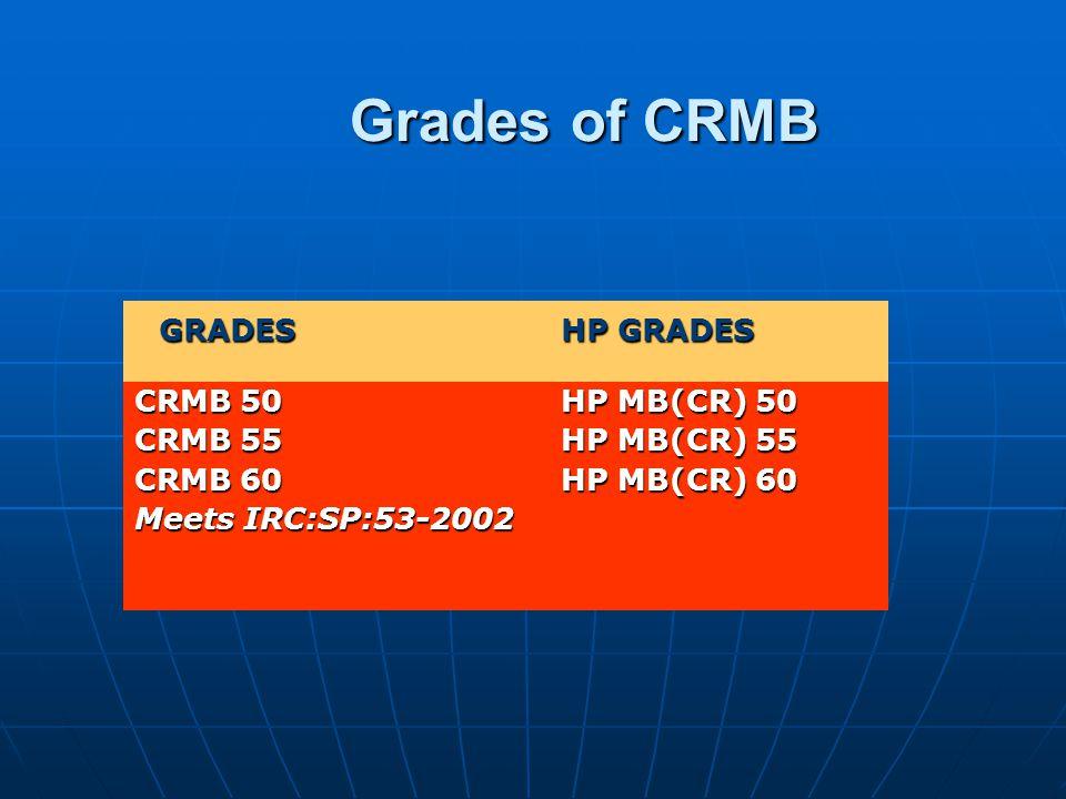 Grades of CRMB GRADES HP GRADES CRMB 50 HP MB(CR) 50