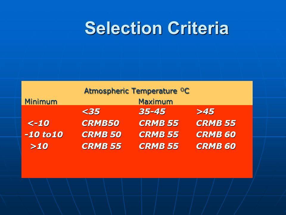 Selection Criteria Atmospheric Temperature OC <35 35-45 >45