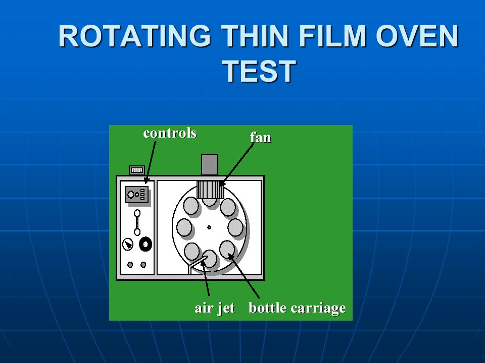 ROTATING THIN FILM OVEN TEST