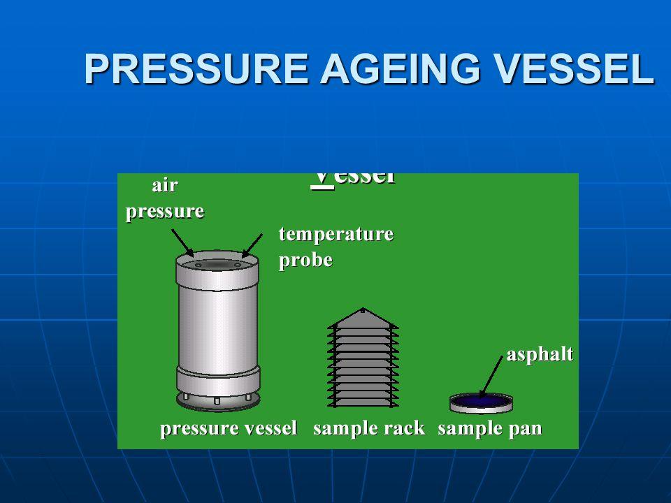 PRESSURE AGEING VESSEL