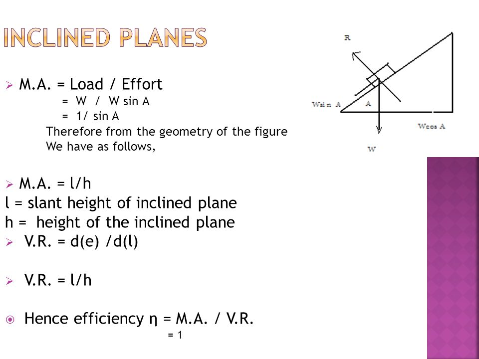 Inclined Planes M.A. = Load / Effort M.A. = l/h