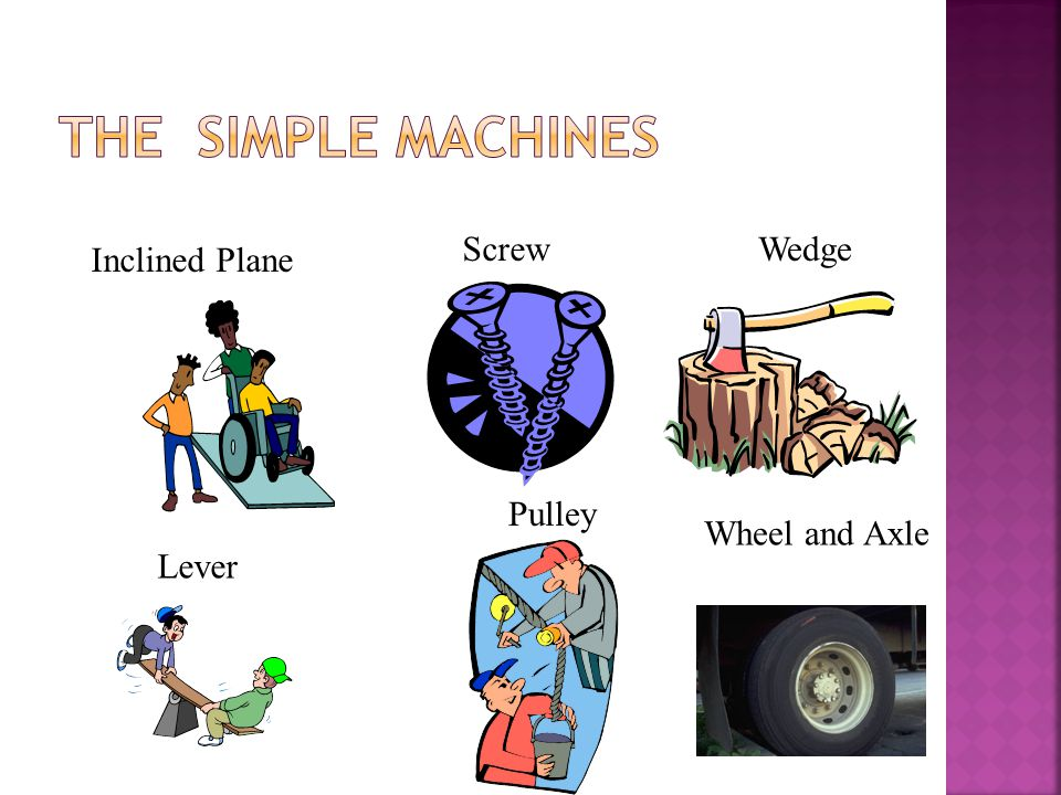 The Simple Machines Screw Wedge Inclined Plane Pulley Wheel and Axle