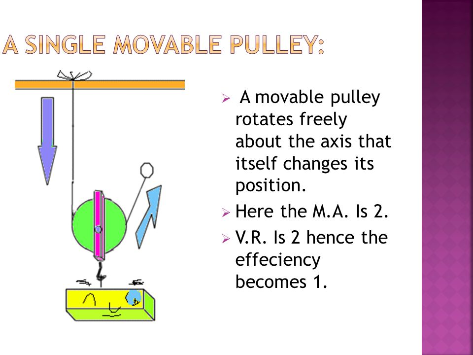 A single movable pulley: