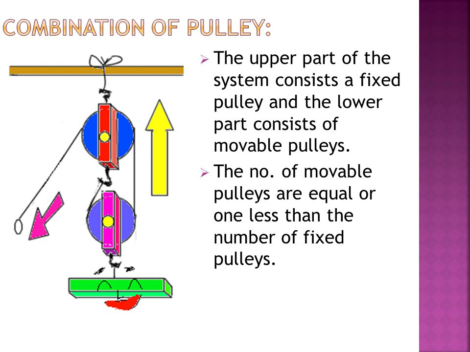 COMBINATION OF PULLEY: