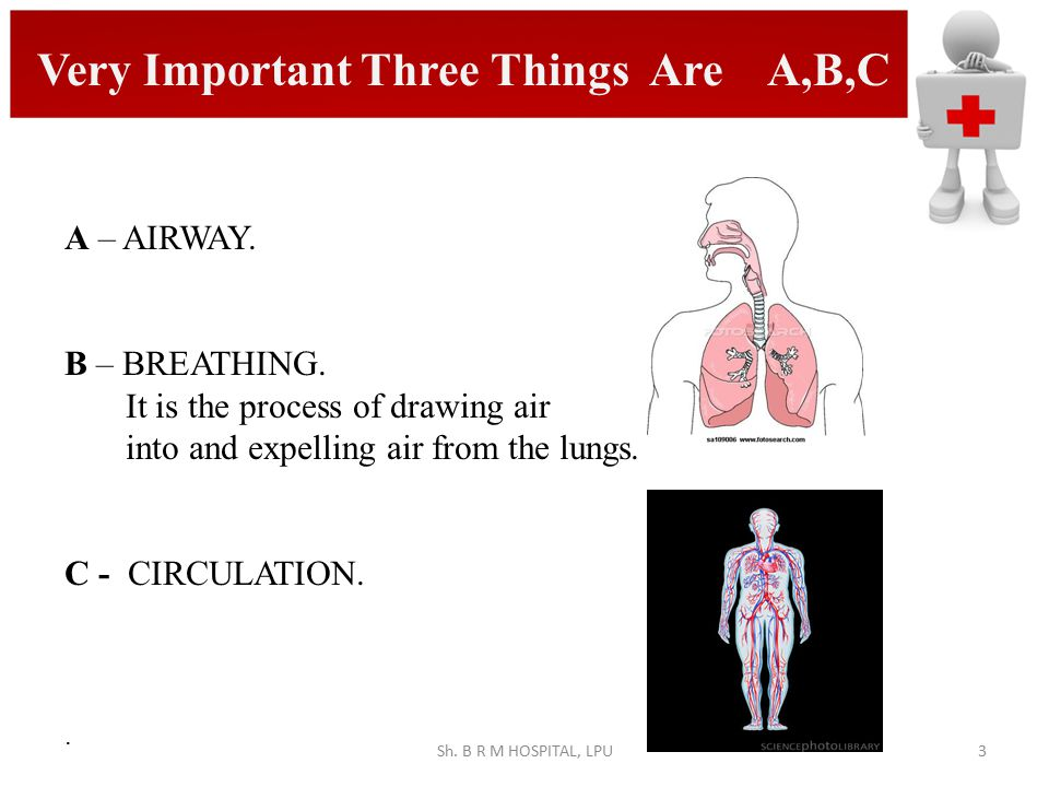 Very Important Three Things Are A,B,C