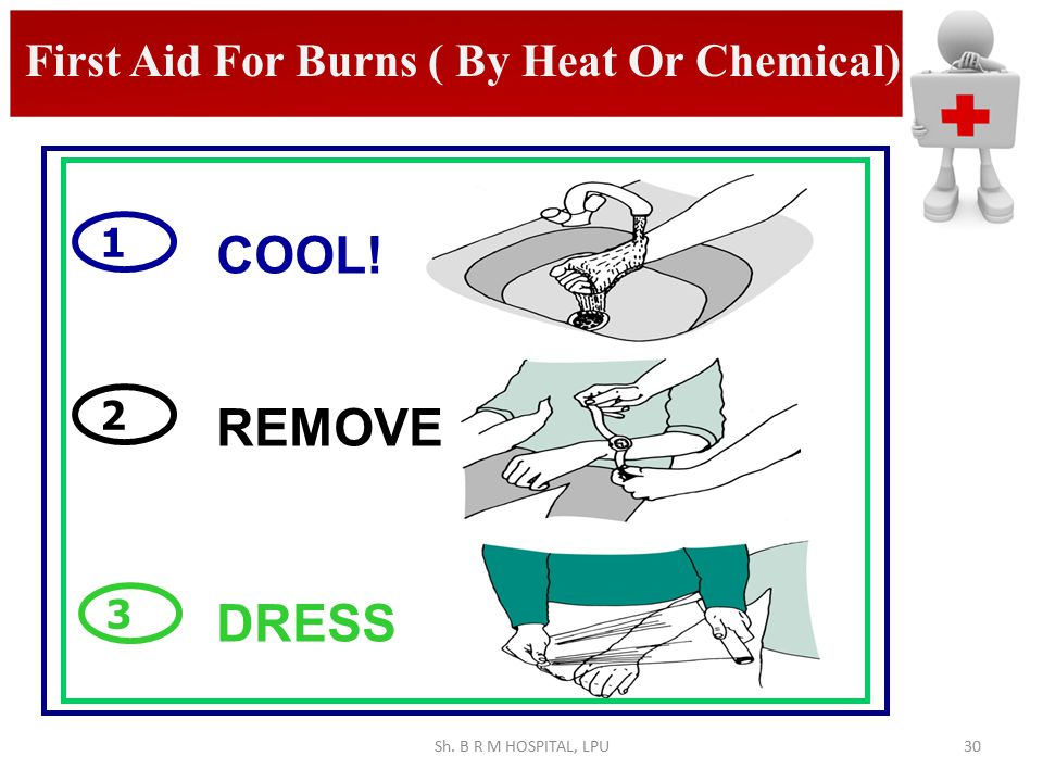 First Aid For Burns ( By Heat Or Chemical)
