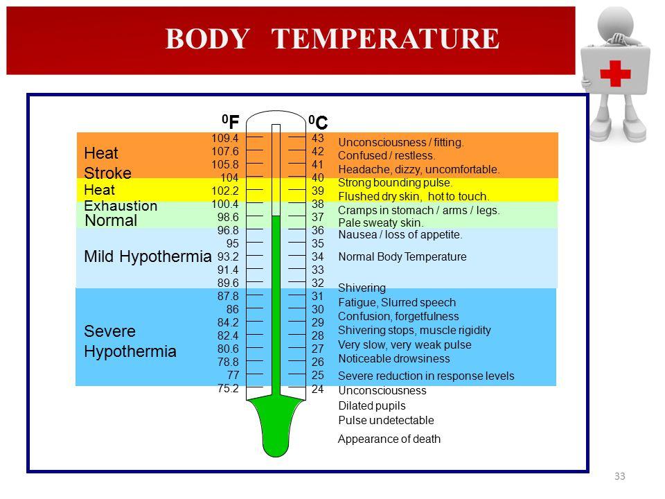 BODY TEMPERATURE 0F 0C Heat Stroke Normal Mild Hypothermia