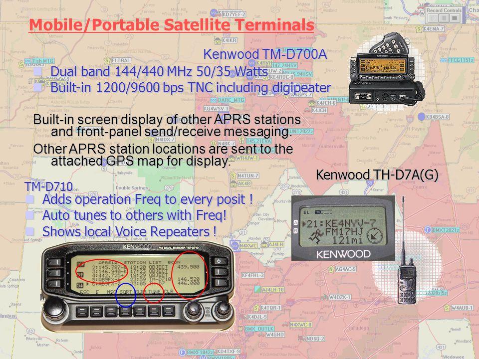 Mobile/Portable Satellite Terminals