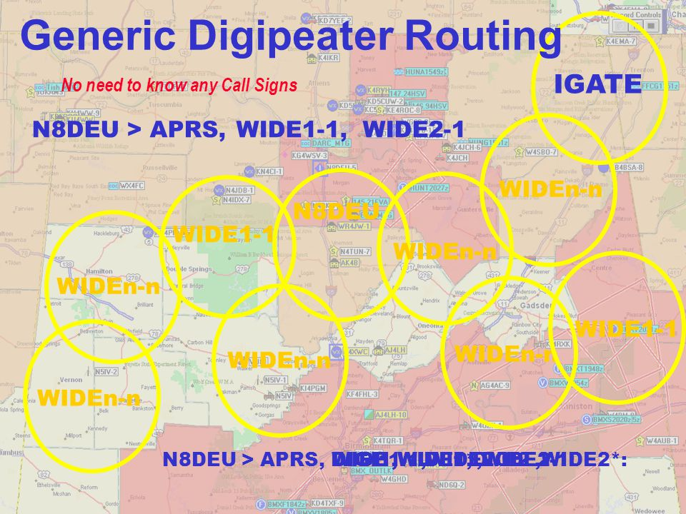 Generic Digipeater Routing