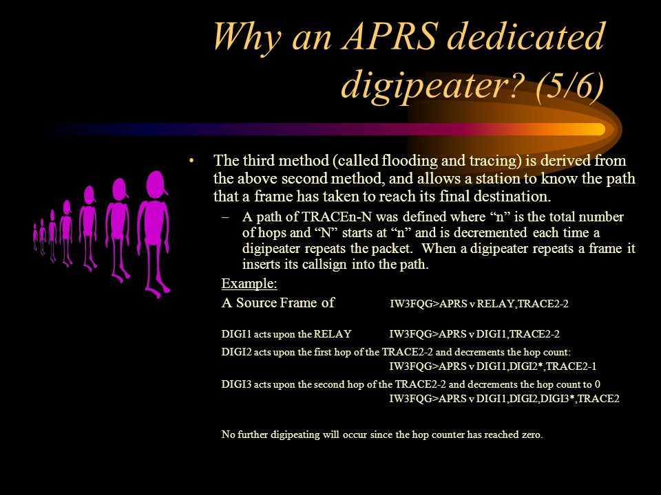 Why an APRS dedicated digipeater (5/6)
