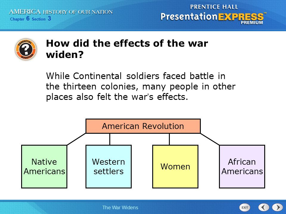 How did the effects of the war widen