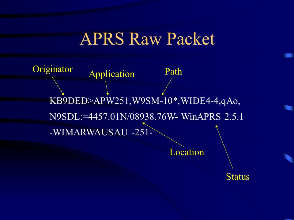 APRS Raw Packet Originator Path Application