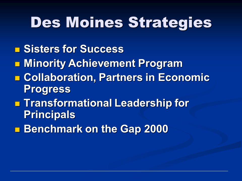 Des Moines Strategies Sisters for Success Minority Achievement Program