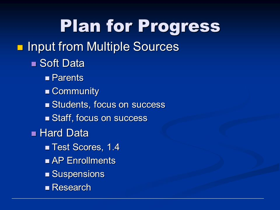 Plan for Progress Input from Multiple Sources Soft Data Hard Data