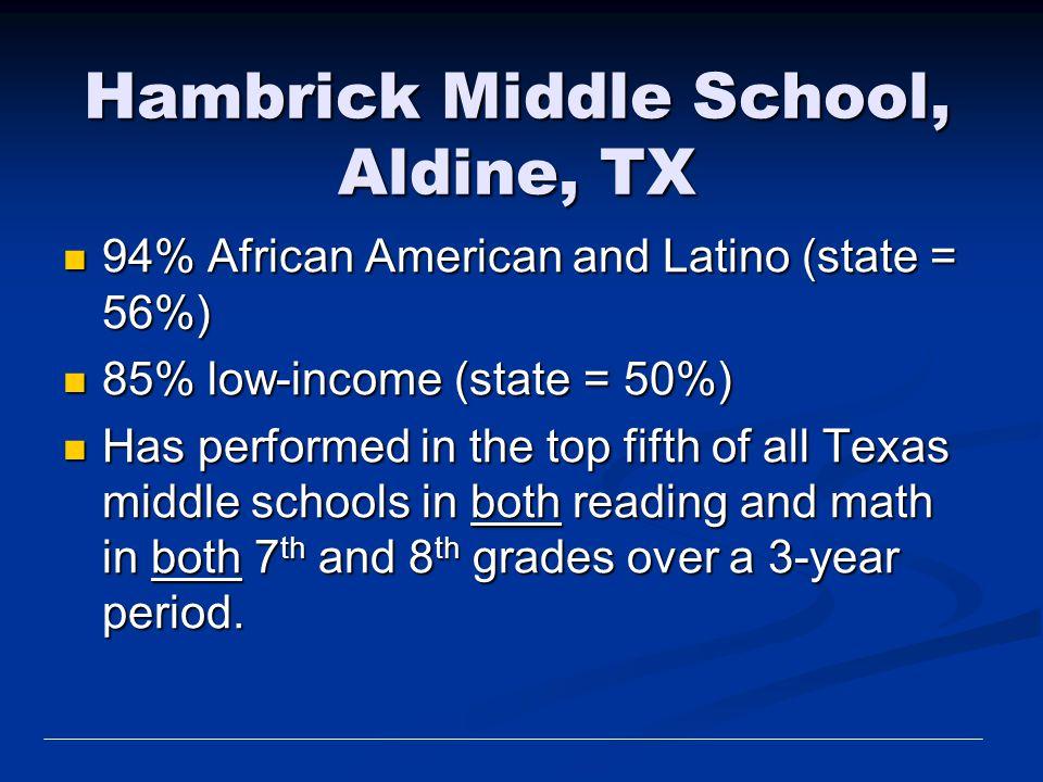 Hambrick Middle School, Aldine, TX