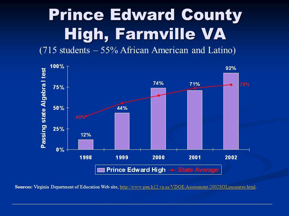 Prince Edward County High, Farmville VA