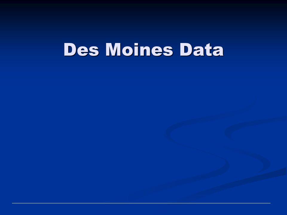 Des Moines Data
