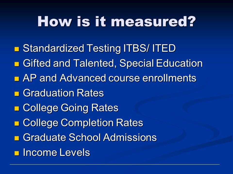 How is it measured Standardized Testing ITBS/ ITED