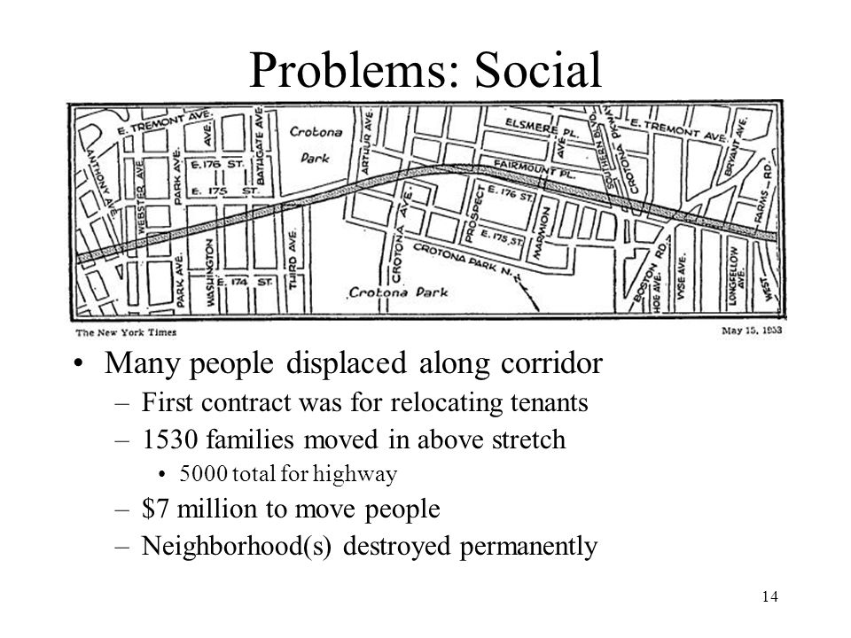 Problems: Social Many people displaced along corridor