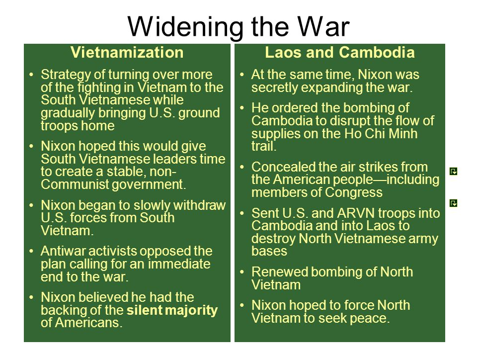 Widening the War Vietnamization Laos and Cambodia