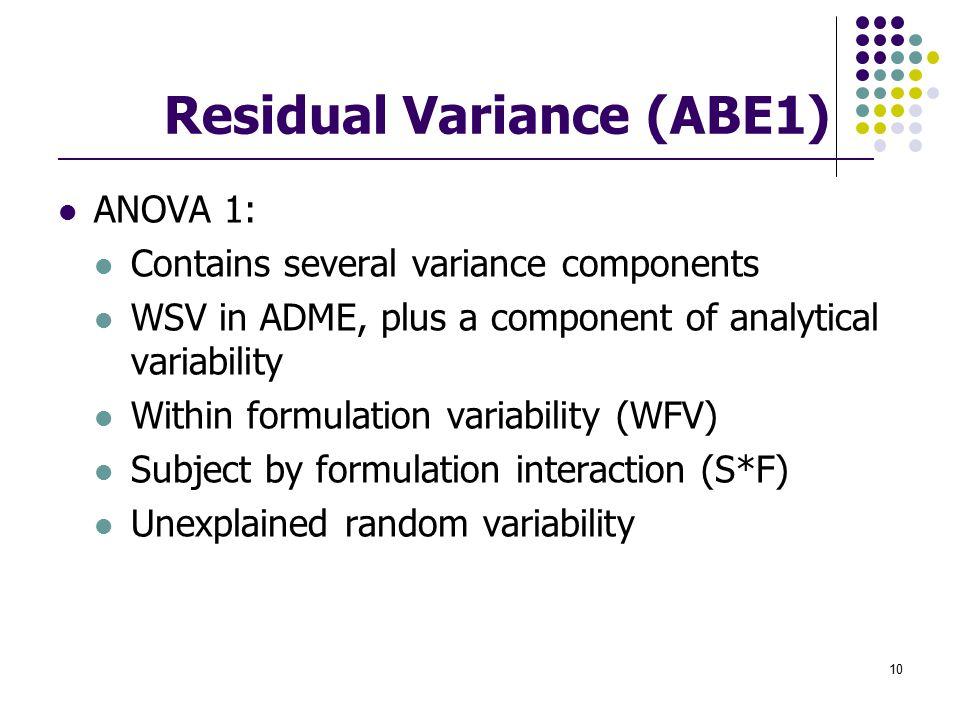 Residual Variance (ABE1)