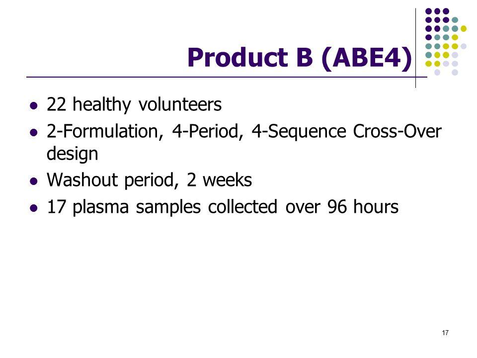 Product B (ABE4) 22 healthy volunteers