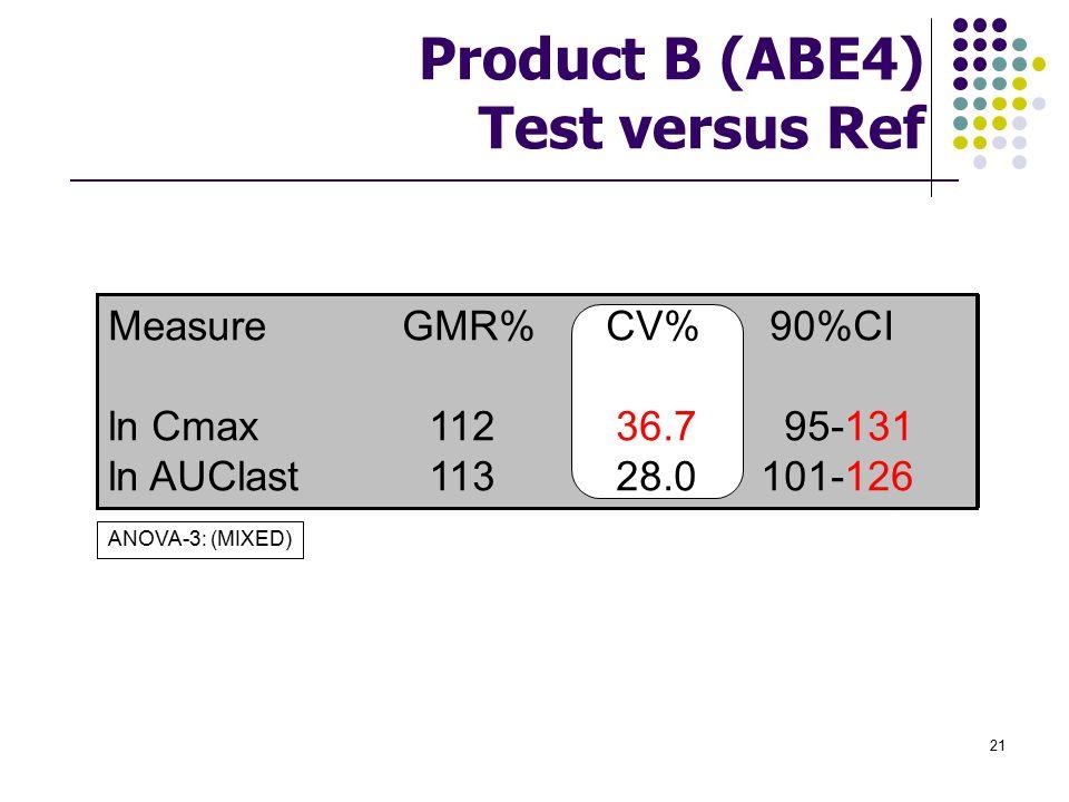 Product B (ABE4) Test versus Ref