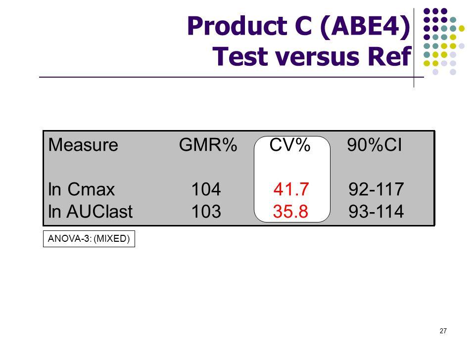 Product C (ABE4) Test versus Ref
