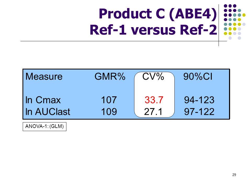 Product C (ABE4) Ref-1 versus Ref-2