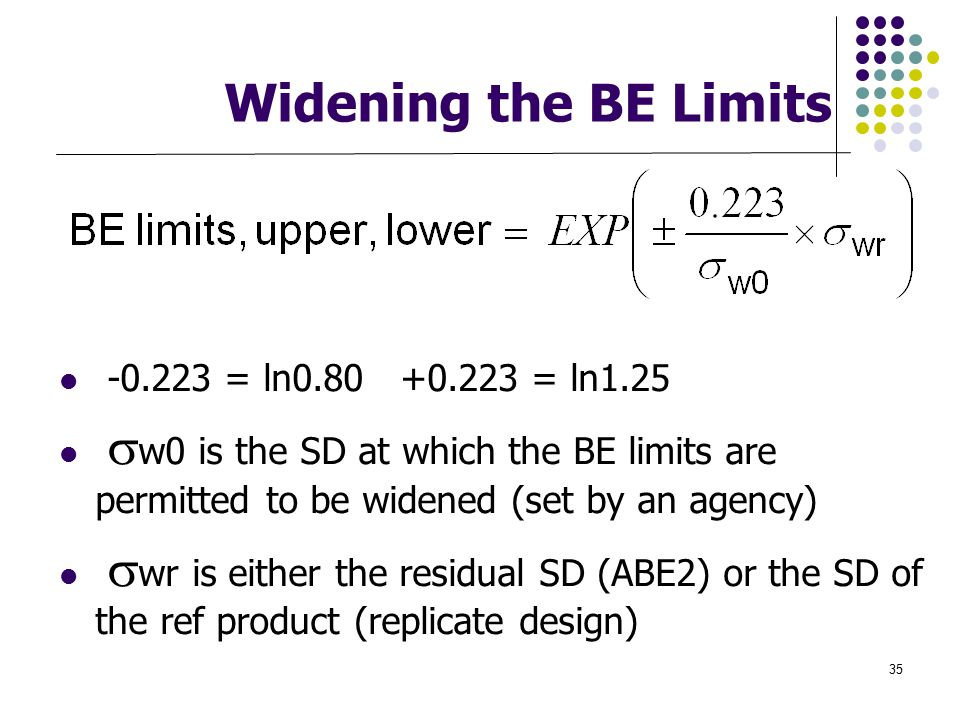 Widening the BE Limits -0.223 = ln0.80 +0.223 = ln1.25