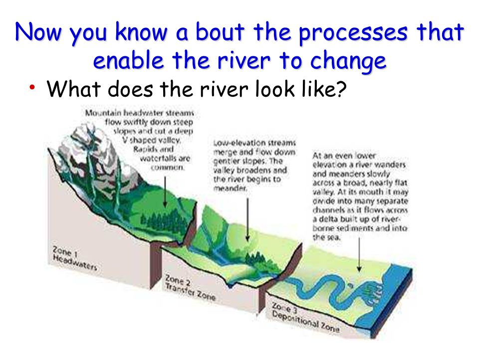 Now you know a bout the processes that enable the river to change