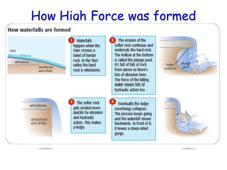 How High Force was formed