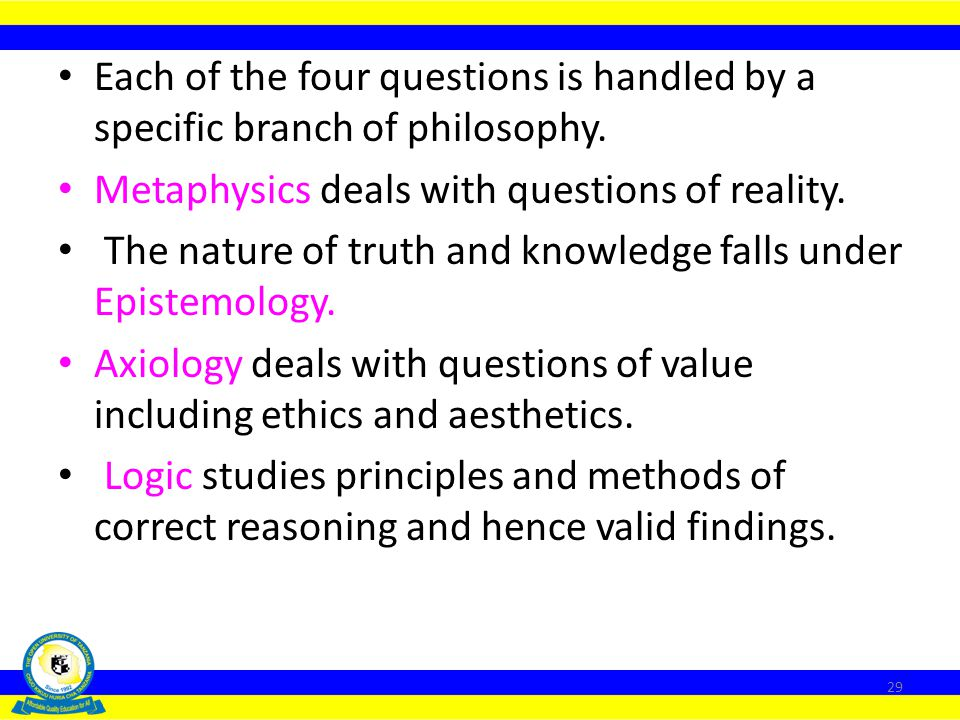 Each of the four questions is handled by a specific branch of philosophy.