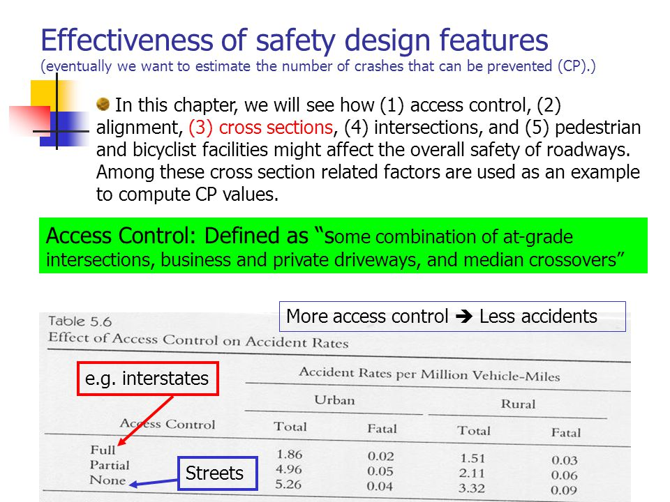 Effectiveness of safety design features (eventually we want to estimate the number of crashes that can be prevented (CP).)