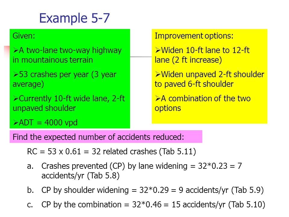 Example 5-7 Given: A two-lane two-way highway in mountainous terrain