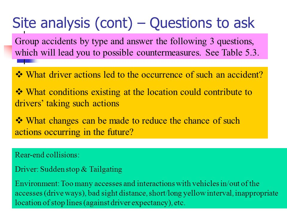 Site analysis (cont) – Questions to ask