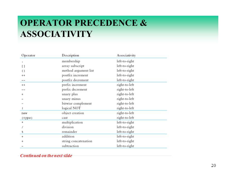 OPERATOR PRECEDENCE & ASSOCIATIVITY