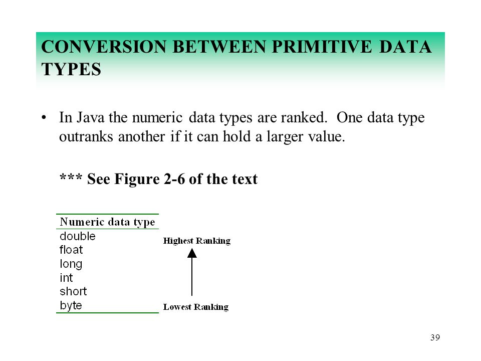 CONVERSION BETWEEN PRIMITIVE DATA TYPES