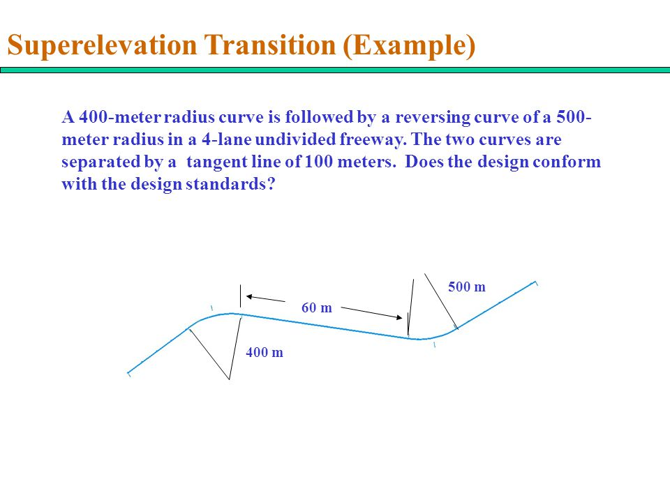 Superelevation Transition (Example)